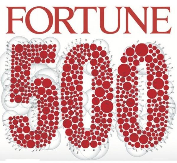 Nueva subida de Apple en la lista Fortune 500 hasta el puesto 55