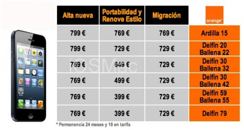 precios iPhone 5