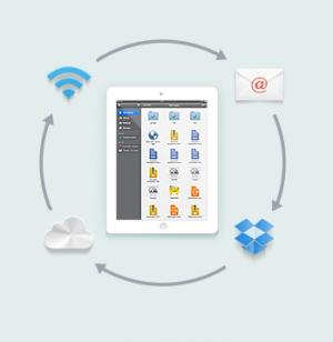 gestor de archivos para iPad