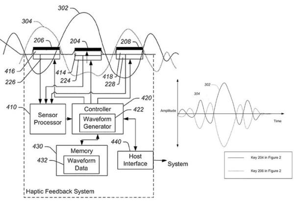 respuesta-haptica-patente