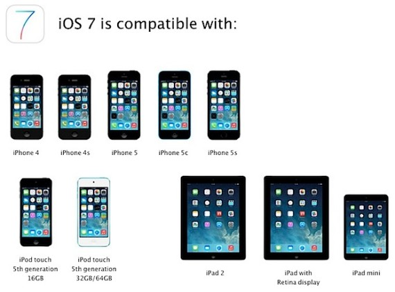 5-actualizar a iOs7 iOSMac2