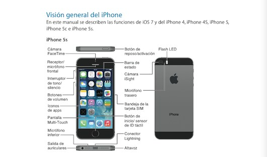 Manual oficial de Apple de iOS 7 para el iPhone