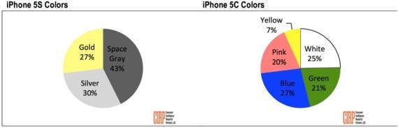 nuevos-iphone-colores