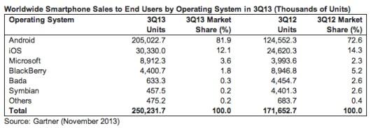 sistemi-operativi-530x183