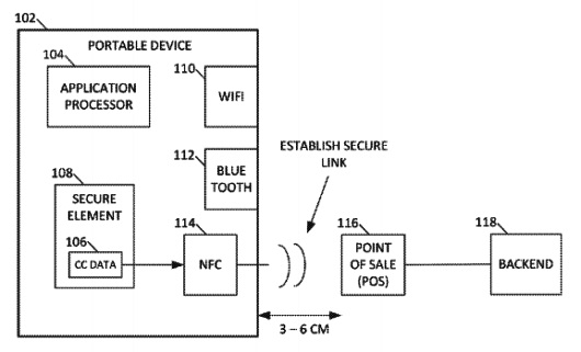 patent_ibeacon_payment_wireless-530x321