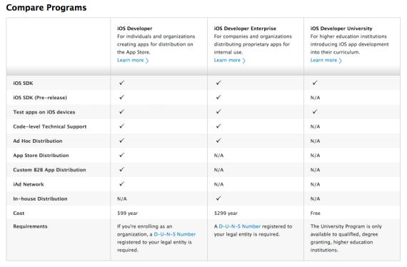 Compare_Programs