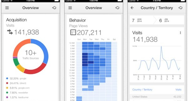 google-analytics-ios-app-iosmac