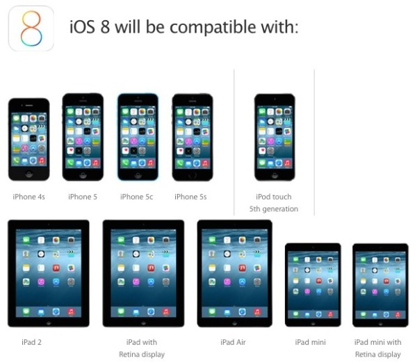 ios-8-supported-devices
