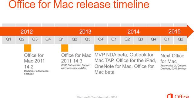 Filtradas imágenes de como será el nuevo Office para Mac