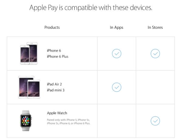 ApplePay.devices
