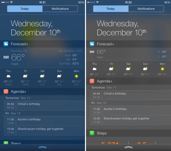 Forecast-