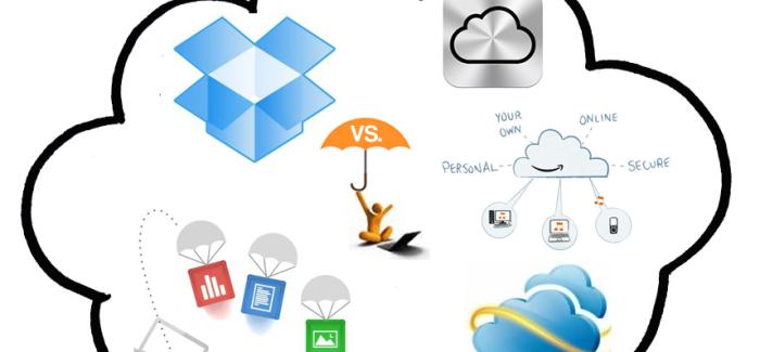 Actualización de Google Drive para el sistema operativo iOS