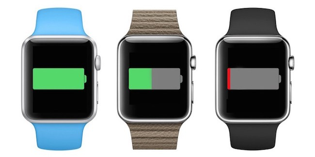 Reloj de Apple o Apple Watch- iosmac