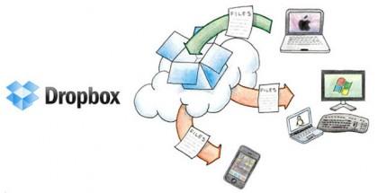 Descarga Dropbox - ahora con extensiones para iOS 8