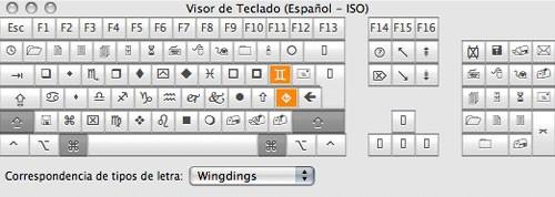 Cómo escribir símbolos técnicos en Mac OS e iOS