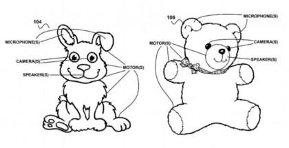 Google Patente de muñecos