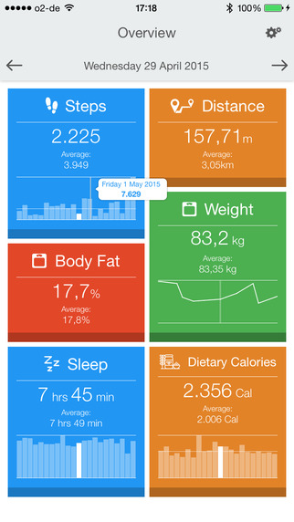 Health-Overview