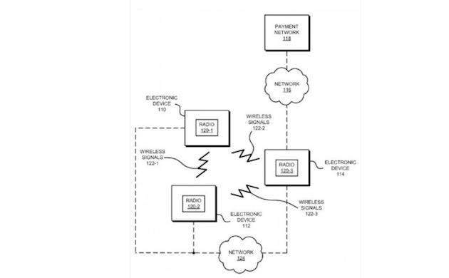 Apple patenta una aplicación para el uso de Wallet