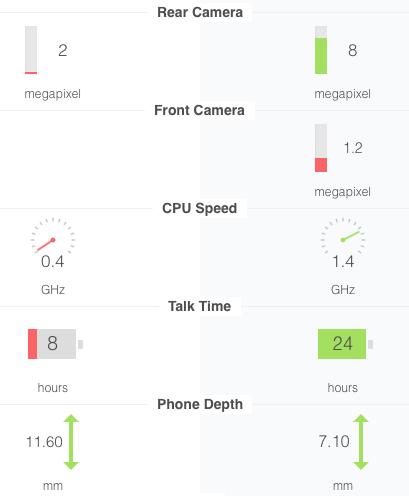 Captura de pantalla 2015-07-02 a las 17.52.49