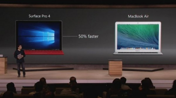 surface pro 4 vs mac