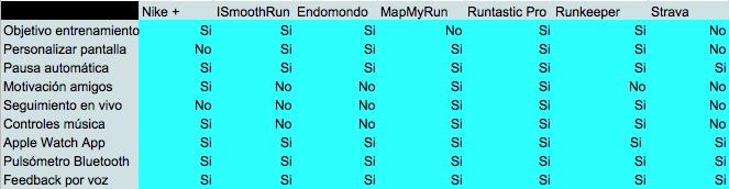app-running-carrera
