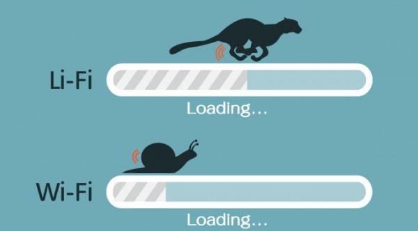 volicidad lifi vs wifi