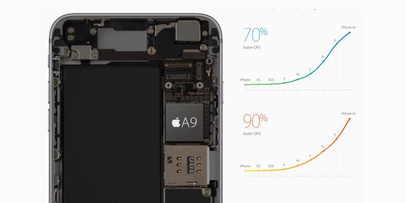 iphone 7 2