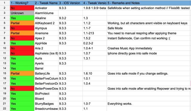 tweaks-compatible-ios-9_3_3-jailbreak