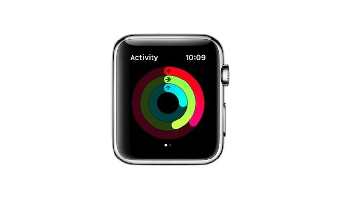 ¿Cómo utilizar la app Actividad del Apple Watch?