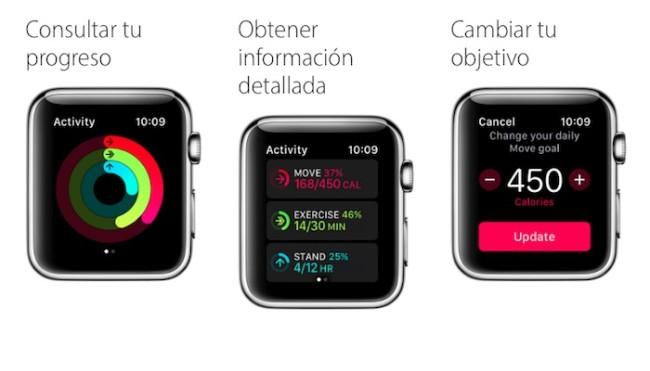 Apple Watch - esferas de actividad