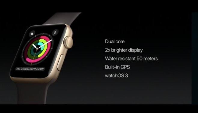 Este es el Apple Watch 2. Así pretenden impresionarnos