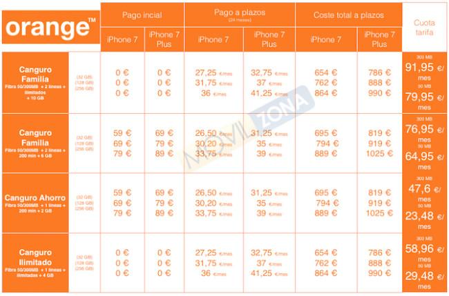 orange-tarifas-iphone-7-canguro-OK-OK