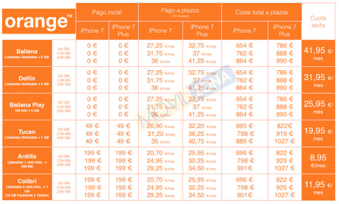 orange-tarifas-iphone-7-zoo-okok