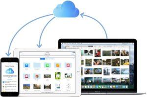 Tus datos en la nube... ¿A quien le confías tus archivos más sensibles?