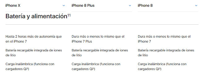 iFixit abre el iPhone X 2