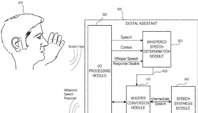 Siri podría susurrar al hablarle en voz baja, según esta patente de Apple