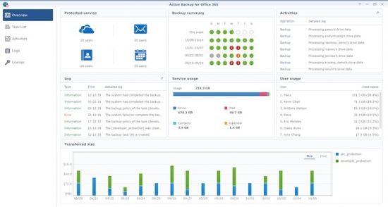 Active Backup 2.0 beta de Synology disponible para Office 365