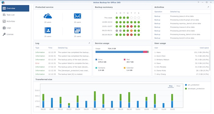 Active Backup 2-0 beta de Synology