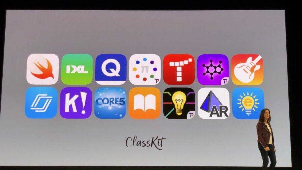 Presentación de Classkit