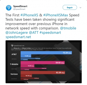 SpeedSmart - Twitter