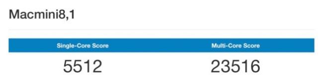 Resultados de Geekbench del Mac mini del 2018