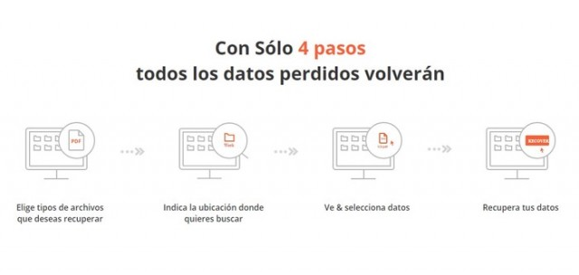 UltData-Mac Data Recovery