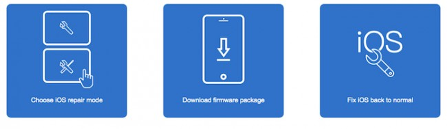 Pasos TunesKit iOS System Recovery