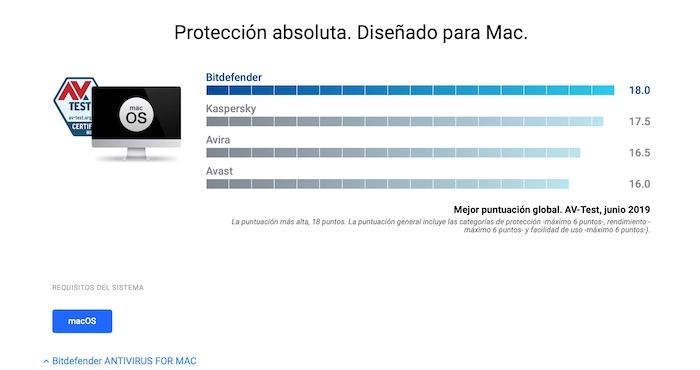 Bitdefender para macOS. Todo lo que no conocías