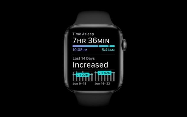 Monitorización de sueño en el Apple Watch