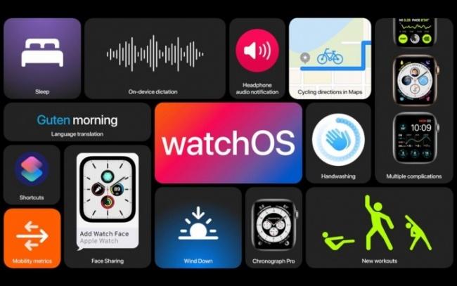 Novedades de WatchOS 7