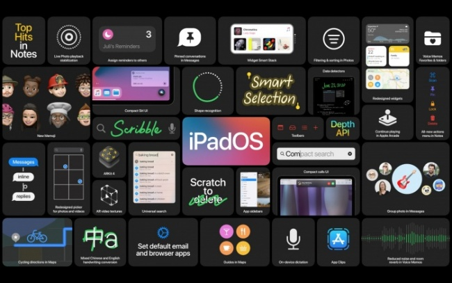iPadOS 14 presentación