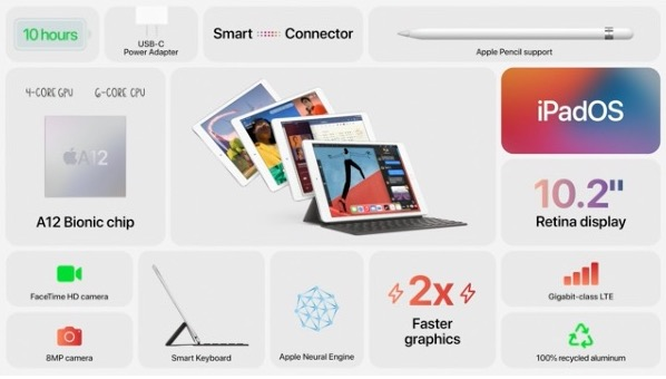 iPad de octava generación resumen